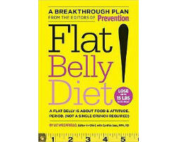 The Flat Belly Diet Review