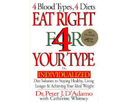 The Blood Type Diet review
